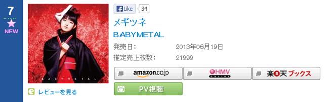 BABYMETAL_Oricon